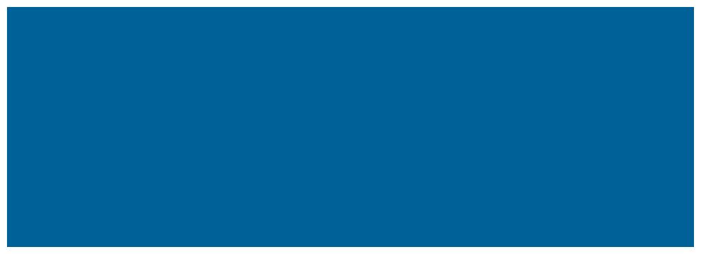 KfW_Bankengruppe